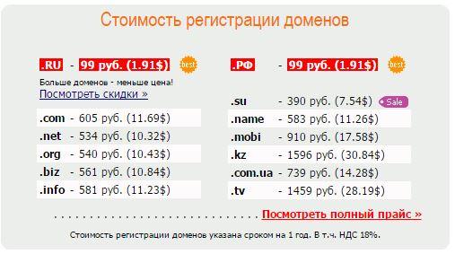 2domains.ru домены