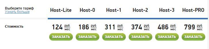 2domains.ru хостинг