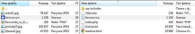 Как установить фавикон на сайт