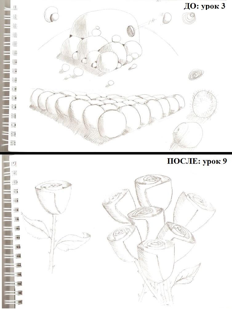Научиться рисовать за 30 дней