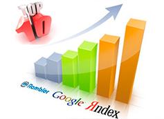 узнать позиции сайта в поисковых системах онлайн и бесплатно