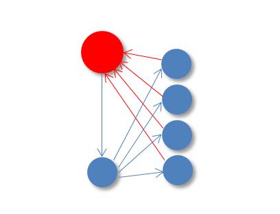 иерархическая схема