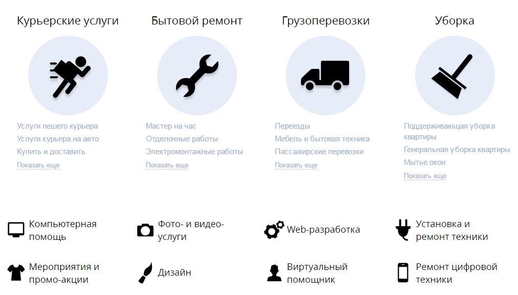 Youdo - примеры заданий