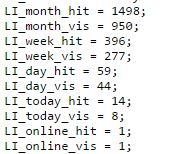 данные статистики liveinternet