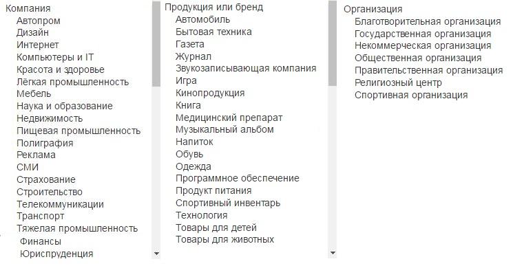 подкатегории бизнес тематик