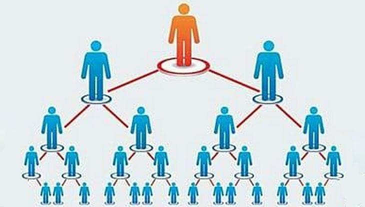 сетевой маркетинг пирамида